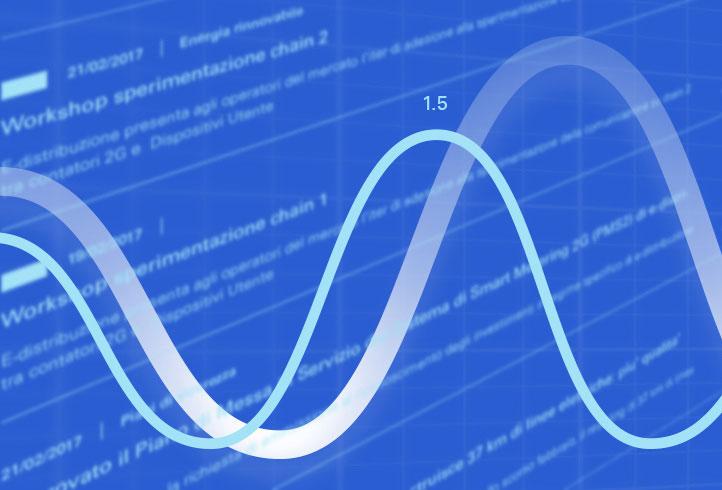 e-distribuzione illustrazione onde